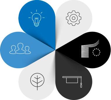 Infografía Energylab Centro Tecnológico